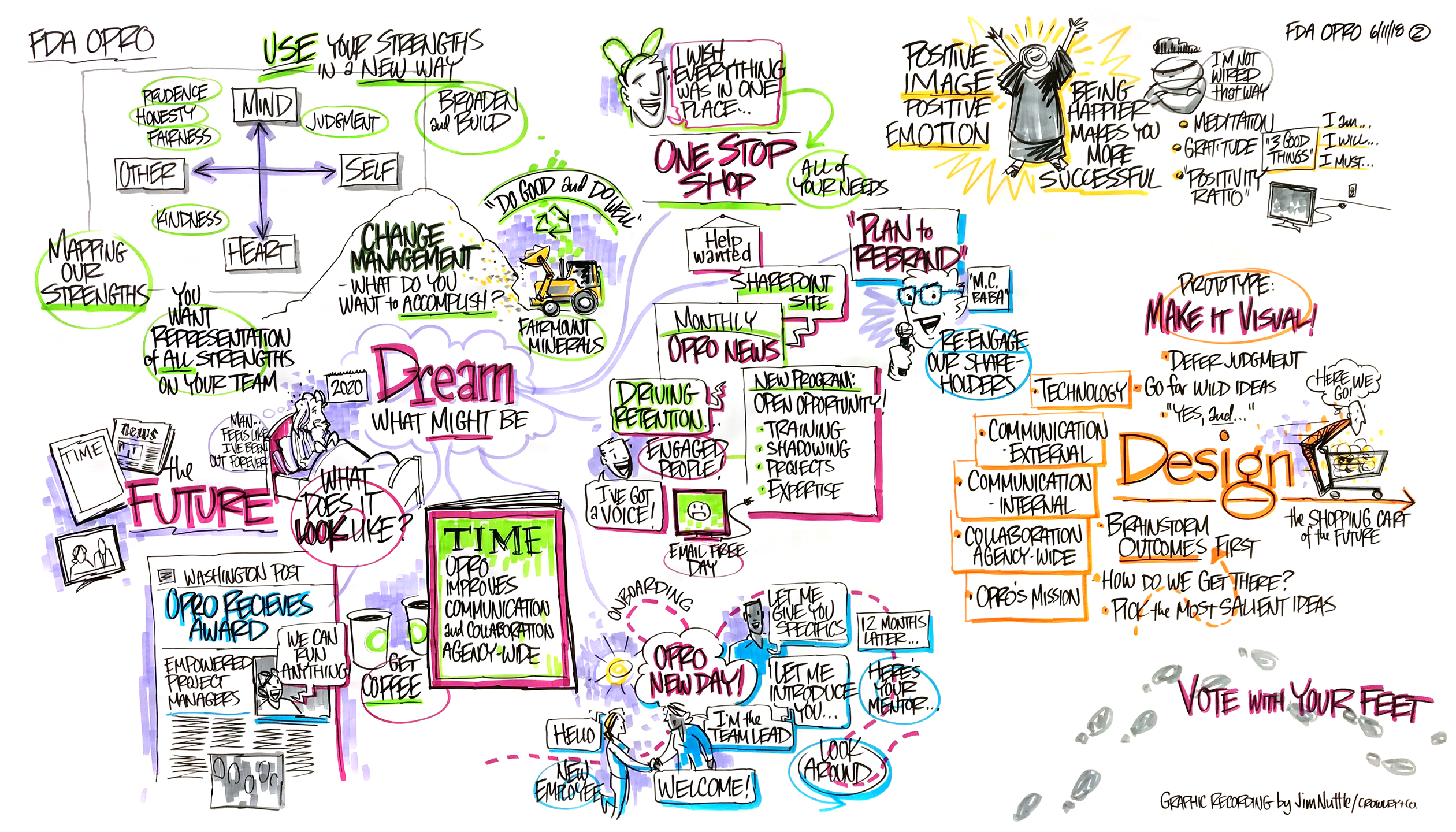 Graphic Recorder Illustration for Appreciative Inquiry Summit